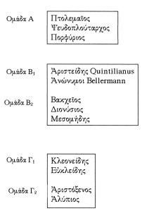 2006_Byz_1