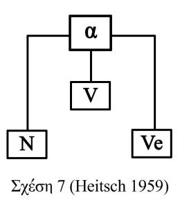 IMS_2008_10_Heitsch αVNVe