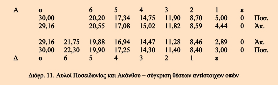 L_Aulos_Diagramm_11