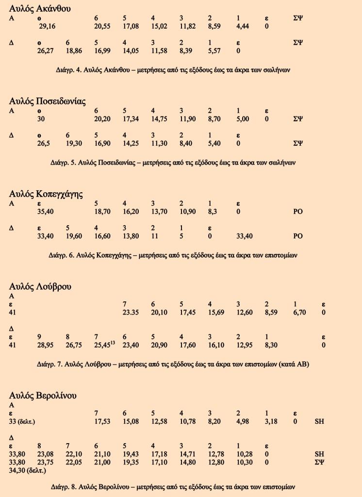 L_Aulos_Diagramm_4_8